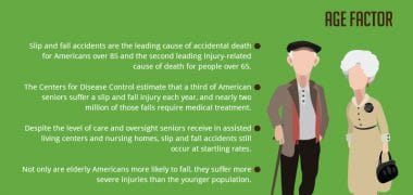 What You Didn't Know About Slip And Fall
