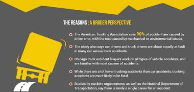 Ten Reasons that Truck Drivers Crash